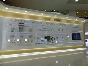 IoT-huawei